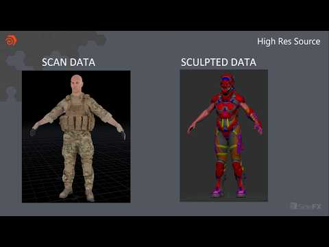 Automated Photogrammetry To Game Res Pipeline   Luiz Kruel   GDC 2018