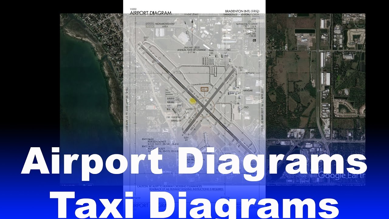 Ep  111  Airport Diagrams Explained