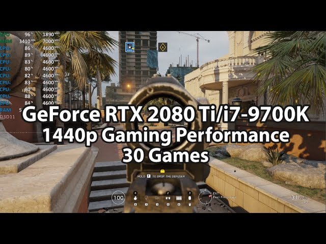 I7 9700k Rtx 2080 Bottleneck