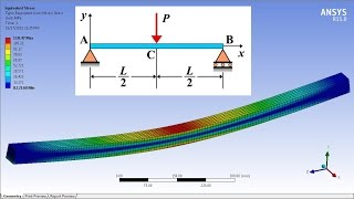 ANSYS Workbench Tutorial - Simply Supported Beam - Center Load - PART 2 thumbnail
