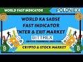 World Ka Sabse Fast Indicator Crypto Currency & Stock Market