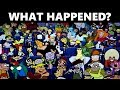 What Happened to Cartoon Network? The History Of Cartoon Network