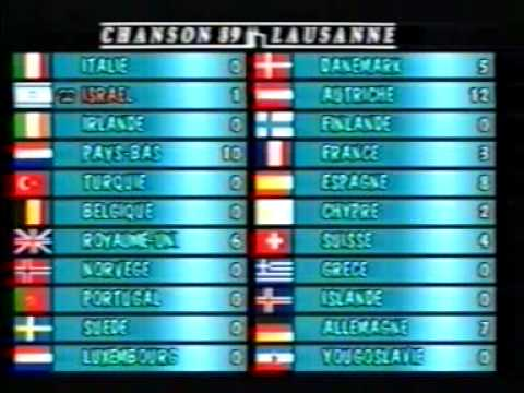 Eurovision 1989 - Voting Part 1/4