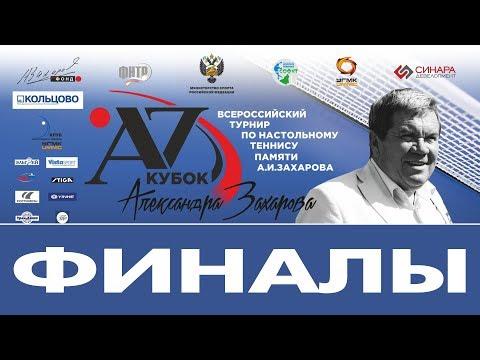 Кубок Александра Захарова-2019. 01.12.2019. ФИНАЛЫ