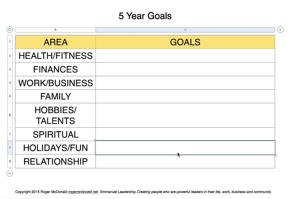 5 year goals template with categories and blank template for New years goals template