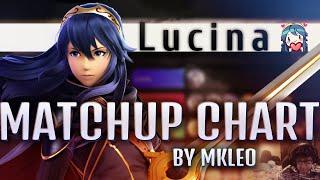 LUCINA MATCHUP CHART