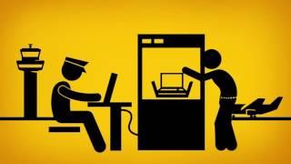 Western Digital BackItUp Backup Software, Datensicherung DE