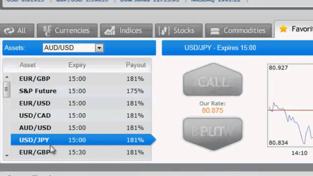 Earnings from binary options
