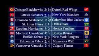 NHLNAV- 3. březen- výsledky