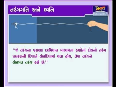 Vigyan Std-09 GSEB Gujarati Medium