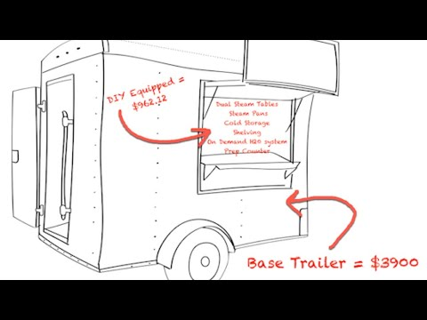 How To Build A Concession Trailer - Cheap!
