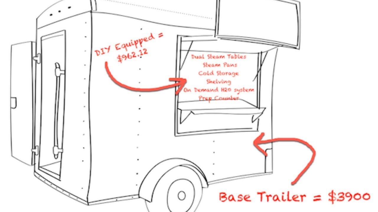 8x8 trailer wiring diagram [ 1280 x 720 Pixel ]