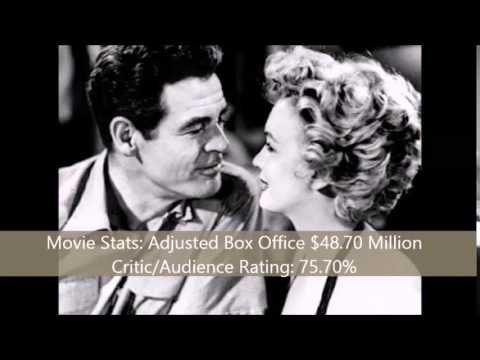 86ddb18530bf Ranking Marilyn Monroe Movies Best to Worst - YouTube