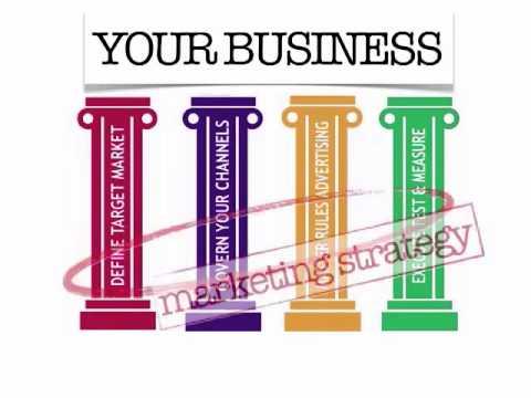 four pillars of business management