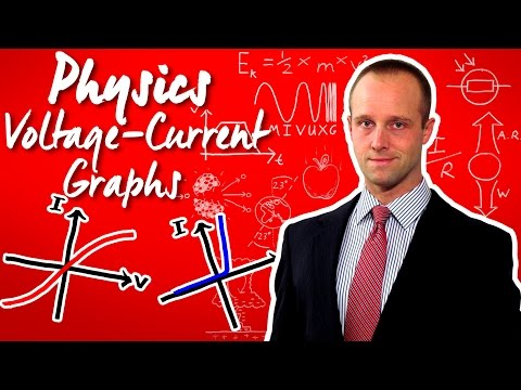 Voltage Current Graphs - Physics - Science - Get That C In Your GCSE