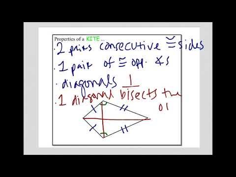 Properties of quads part 1