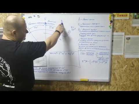 Топография дирекционный угол поправка направления магнитный азимут