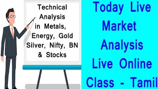 How to Find Market Trend in Live | Share Market | Commodity Market | Stocks | Tamil | PTS