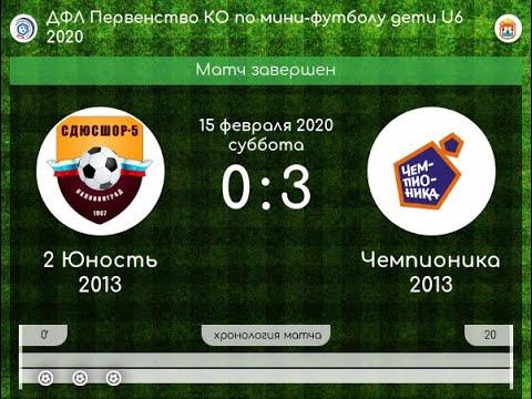 Первенство КО по мини-футболу среди детей 2013г.р.