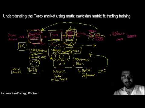 Understanding the Forex market using math: fx trading training for beginners – FREE webinar