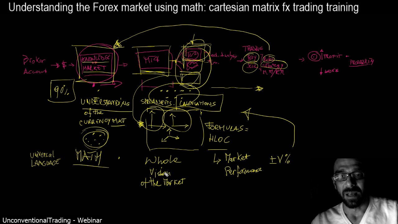 Understanding the Forex market using math: fx trading training for beginners – FREE webinar ...