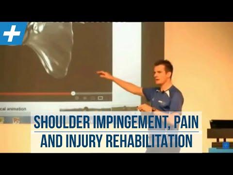 Shoulder Impingement, Pain And Injury Rehabilitation Seminar | Feat. Tim Keeley | FILEX