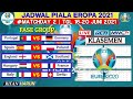Jadwal Euro 2021 | Piala Eropa 2021 Matchday 2 Fase Grup | Klasemen Euro 2021 | Live Rcti & Mnc Tv