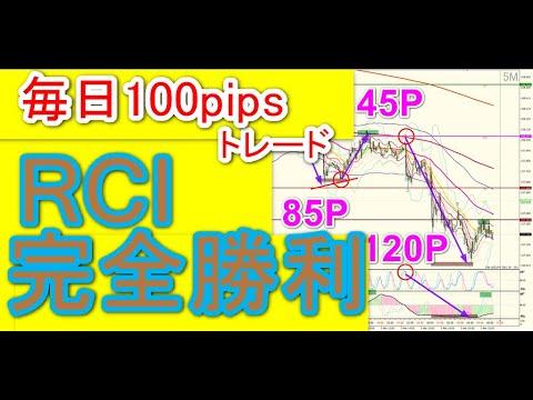 【毎日100PIPS】FXはRCIで完全勝利。FXチャート分析講座(2020.03.03)FXRCICOM