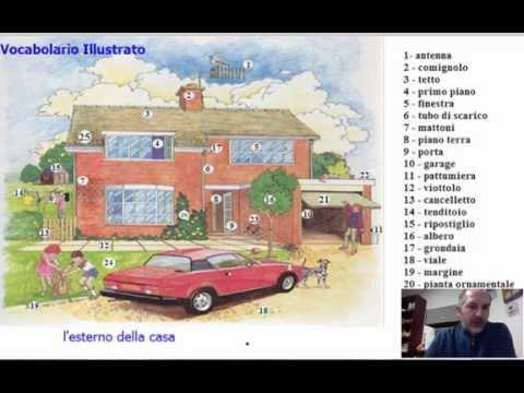 Descrivere Una Stanza Da Letto In Inglese.Lezione 37 Vocabolario La Casa Youtube