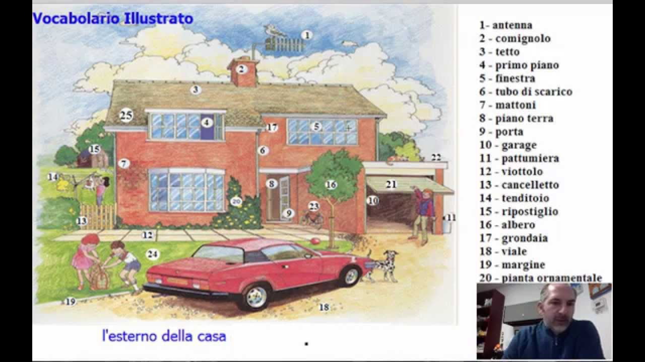Lezione 37 Vocabolario La Casa Youtube