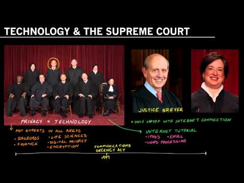 How the U.S. Supreme Court approaches questions involving privacy and technology?