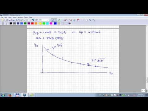 Intro to Decline Curve Analysis