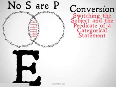 Conversion (Categorical Logic)
