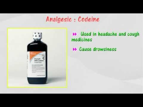 [5.3] Modern medicine - Analgesic