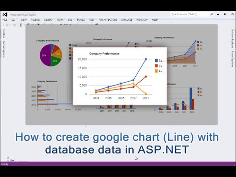 How to create google line chart with database data in ASP.NET - YouTube