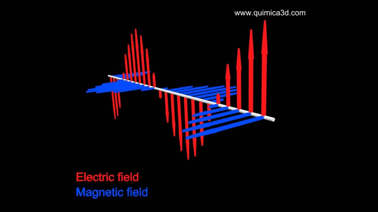 Electric Wallpaper 3d Electromagnetic Wave Slow Motion Youtube