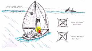 Learn to Sail Safer - How to Use Radar Reflectors