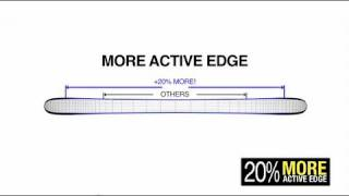 Line Skis More Active Edge Technology