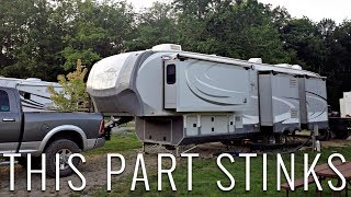 FULL TIME RV LIVING - THE DOWNSIDES TO MONTHLY LOT RENTALS | RV LIVING