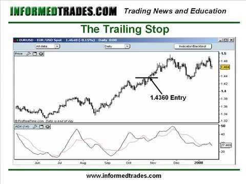 Trailing Stop in blogger.com – TradingView Blog