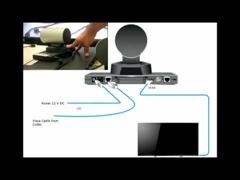 Tandberg TTC8-03 Telepresence Precision HD Conference Camera Tandberg