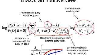 BIR.19 The Okapi BM25 formula