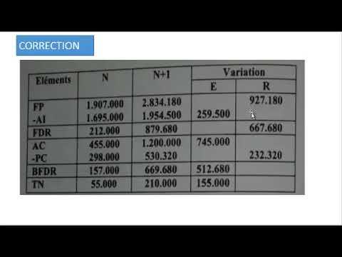 Tableau De Financement Exercice Corrige Youtube