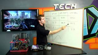 Finding the Best Value & Explaining How the Sweet Spot Delivers More Value Per Dollar NCIX Tech Tips