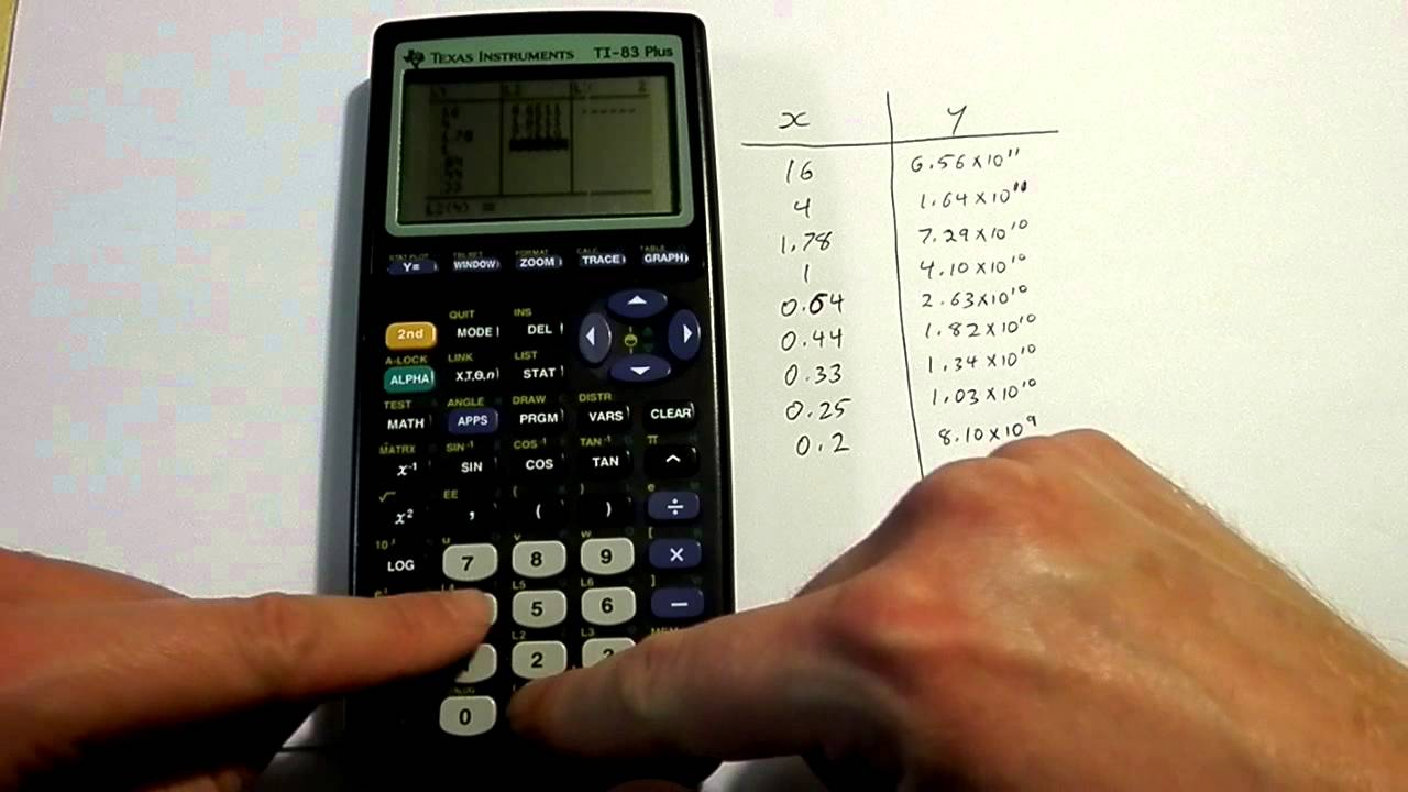 Linear Regression And Line Of Best Fit On A Ti 83 Or 84 Calculator   Youtube