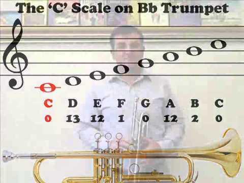 Trumpet - C Scale