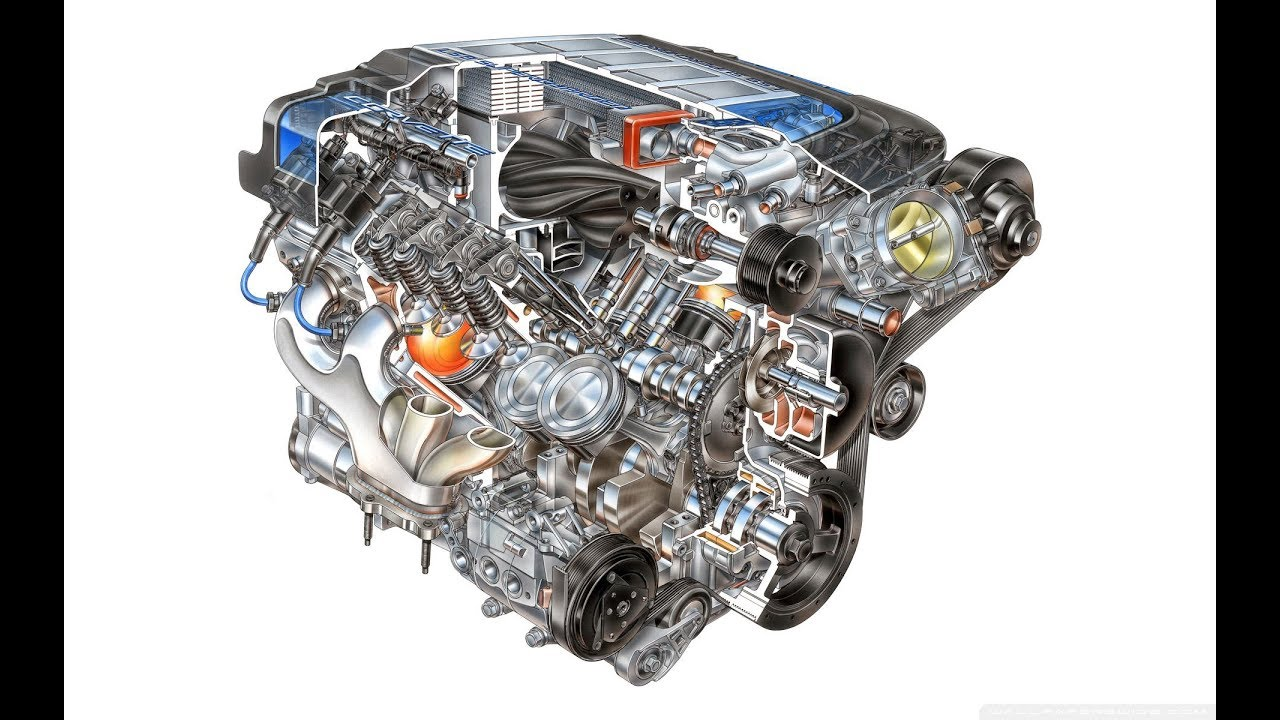 THE MAIN PARTS OF AN AUTOMOBILE ENGINE - YouTube
