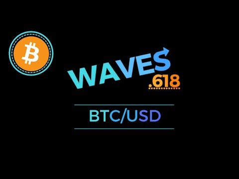 Bitcoin price technical analysis - 29th April 2019