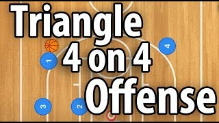 4 on 4 Triangle Basketball Offense | 4 on 4 Basketball Plays