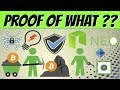 Proof of Work vs Proof of Stake - [ Explained Simple ]